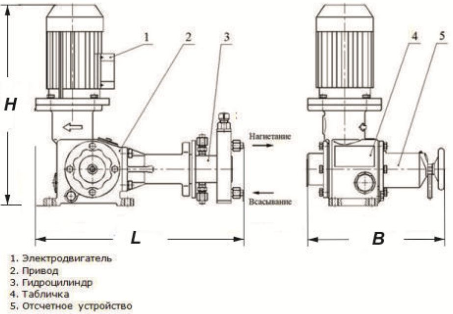 Насос НД2.5-100/250