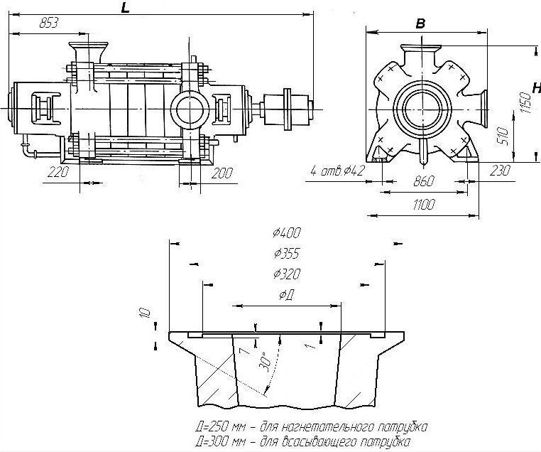Габариты агрегата ЦНСГ 850-360